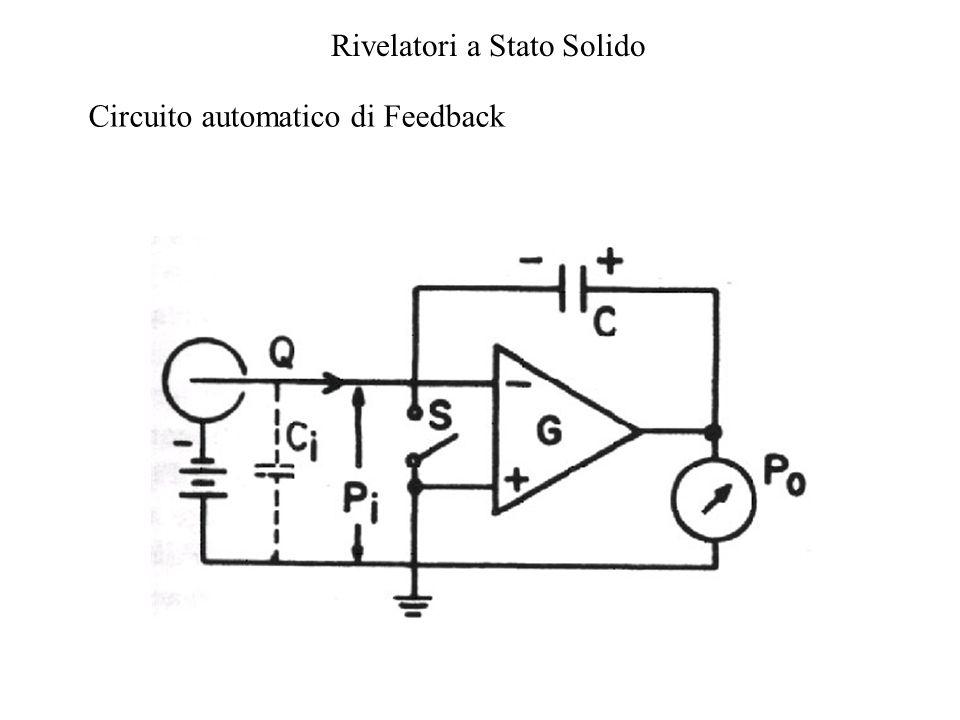 Circuito automatico di Feedback
