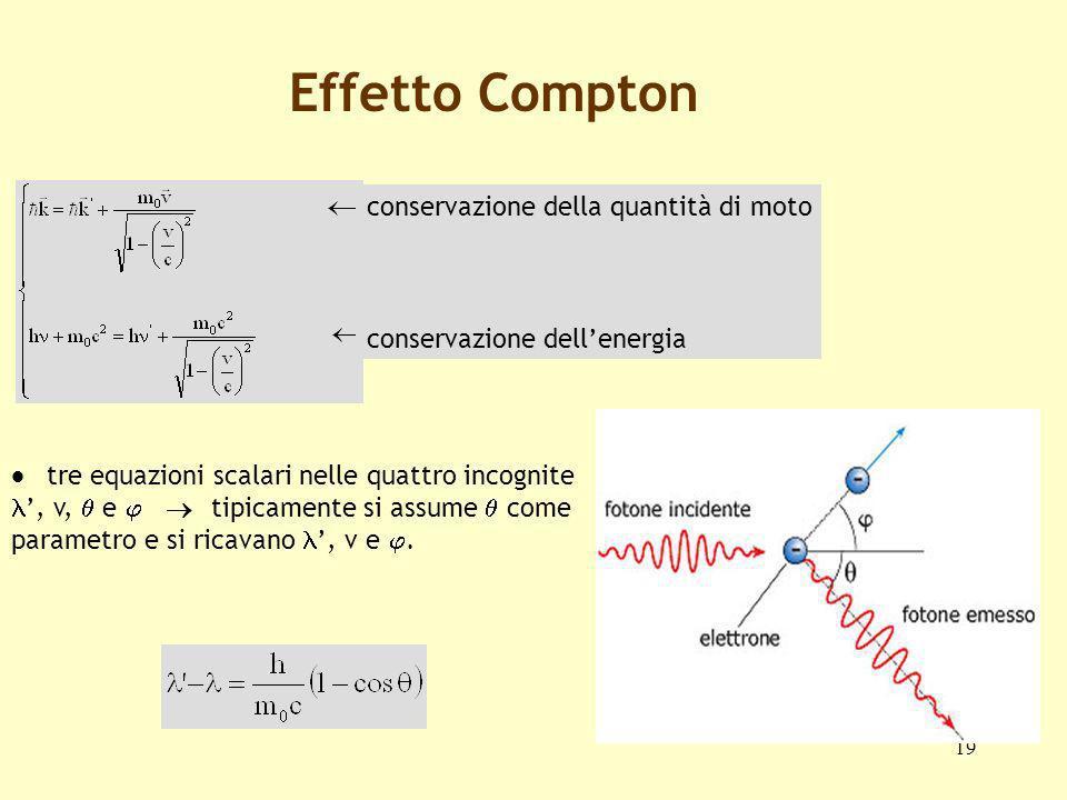 Effetto Compton  tre equazioni scalari nelle quattro incognite