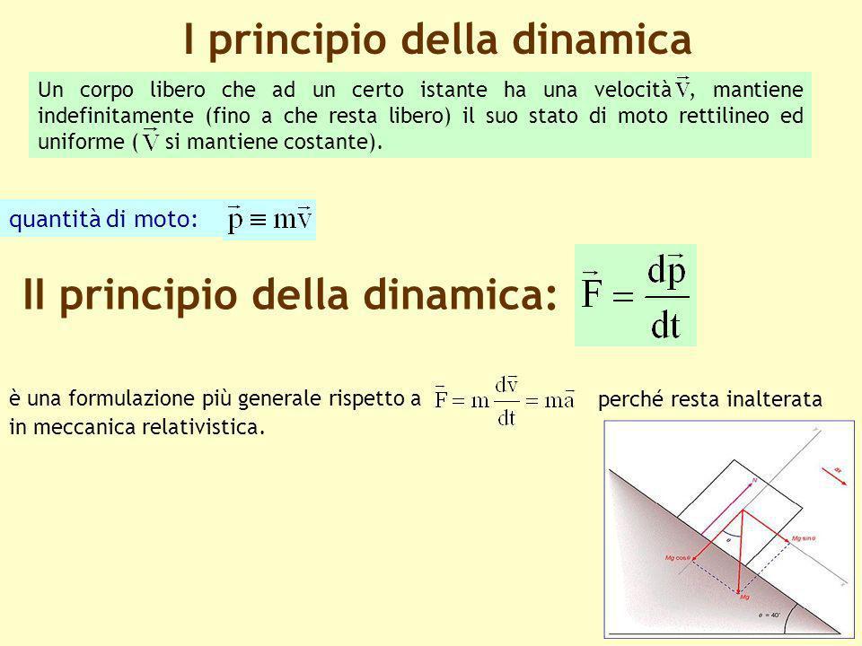 I principio della dinamica II principio della dinamica: