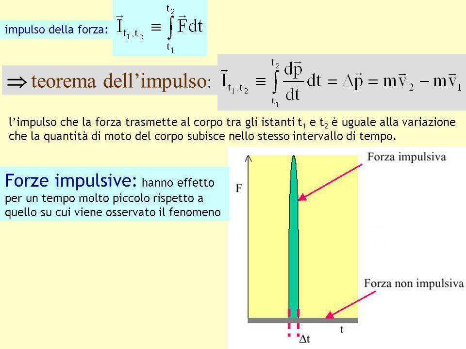  teorema dell'impulso: