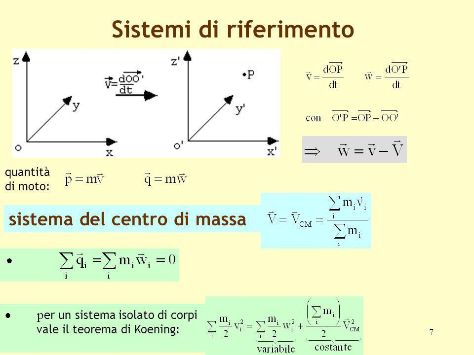 Sistemi di riferimento