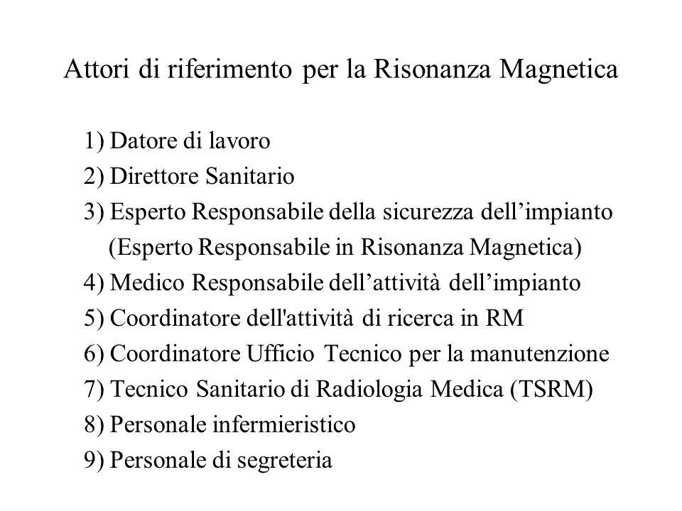 Attori di riferimento per la Risonanza Magnetica