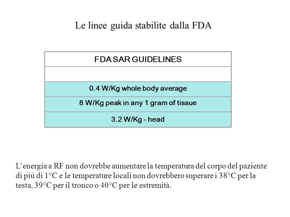 Le linee guida stabilite dalla FDA