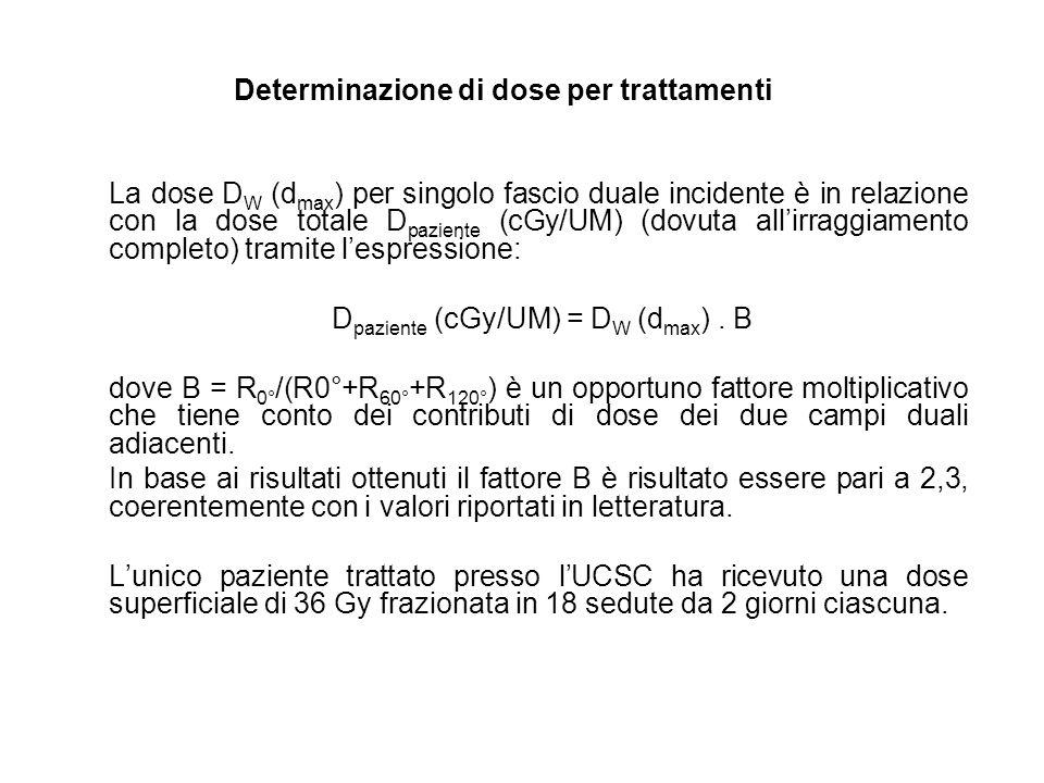 Determinazione di dose per trattamenti
