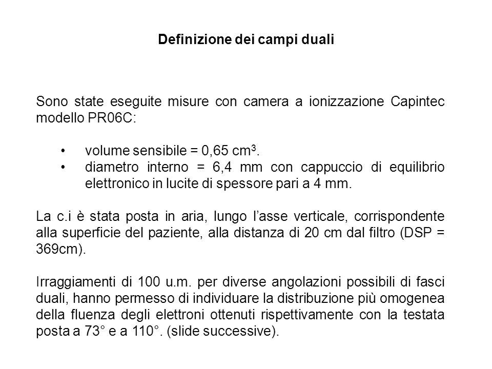 Definizione dei campi duali