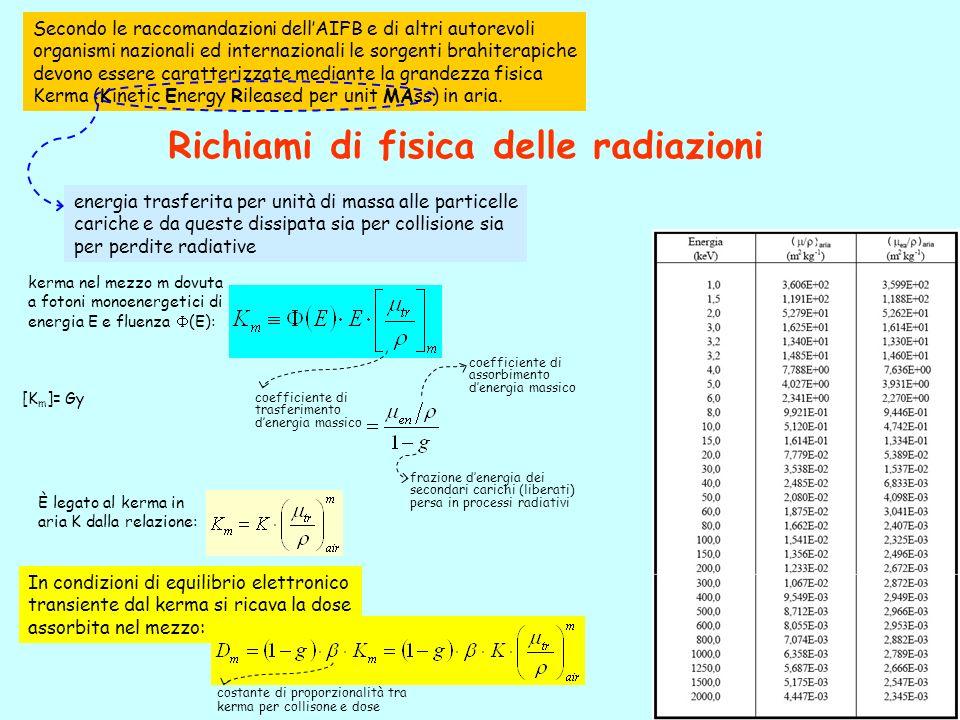 Richiami di fisica delle radiazioni
