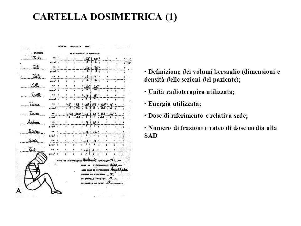 CARTELLA DOSIMETRICA (1)