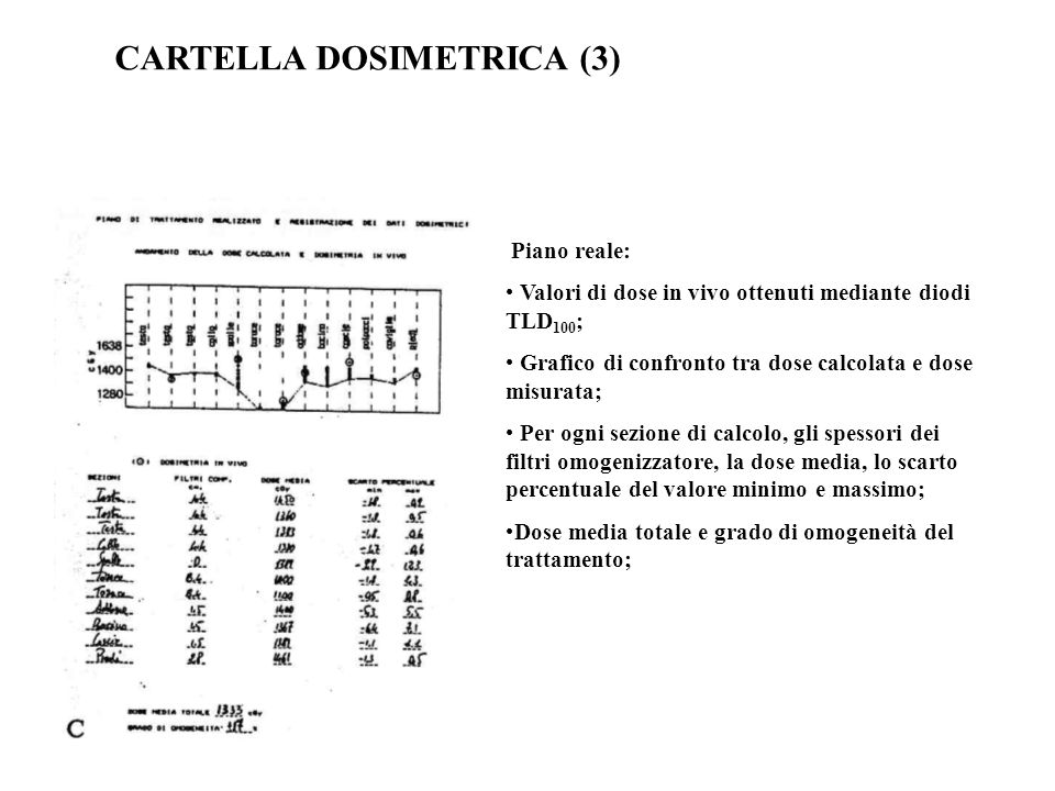 CARTELLA DOSIMETRICA (3)