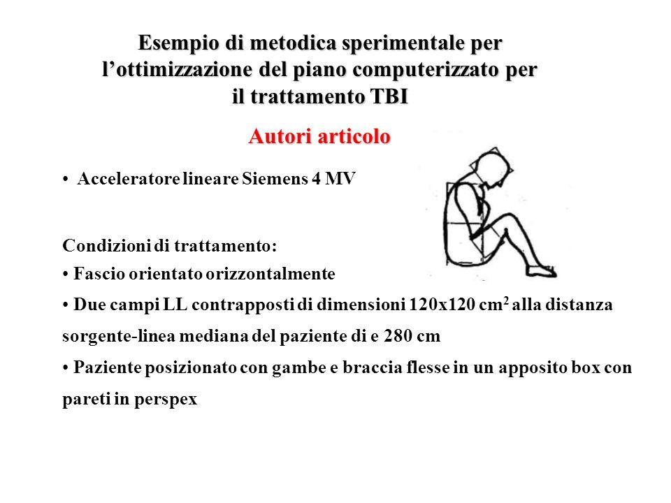 Esempio di metodica sperimentale per l'ottimizzazione del piano computerizzato per il trattamento TBI