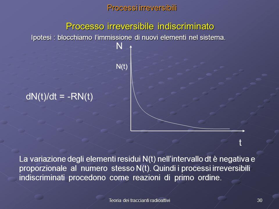 Processi irreversibili