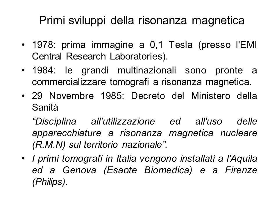 Primi sviluppi della risonanza magnetica