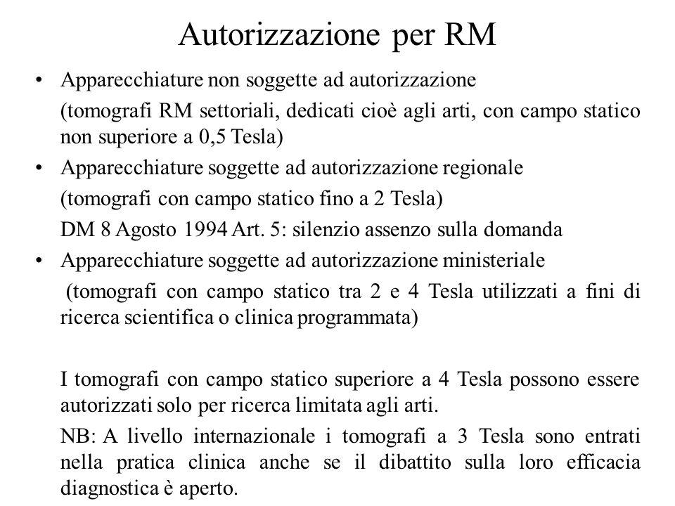 Autorizzazione per RM Apparecchiature non soggette ad autorizzazione