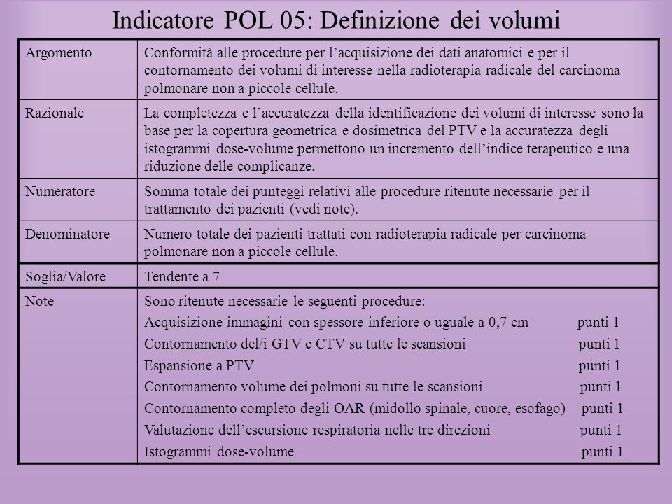 Indicatore POL 05: Definizione dei volumi