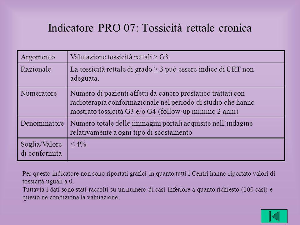 Indicatore PRO 07: Tossicità rettale cronica