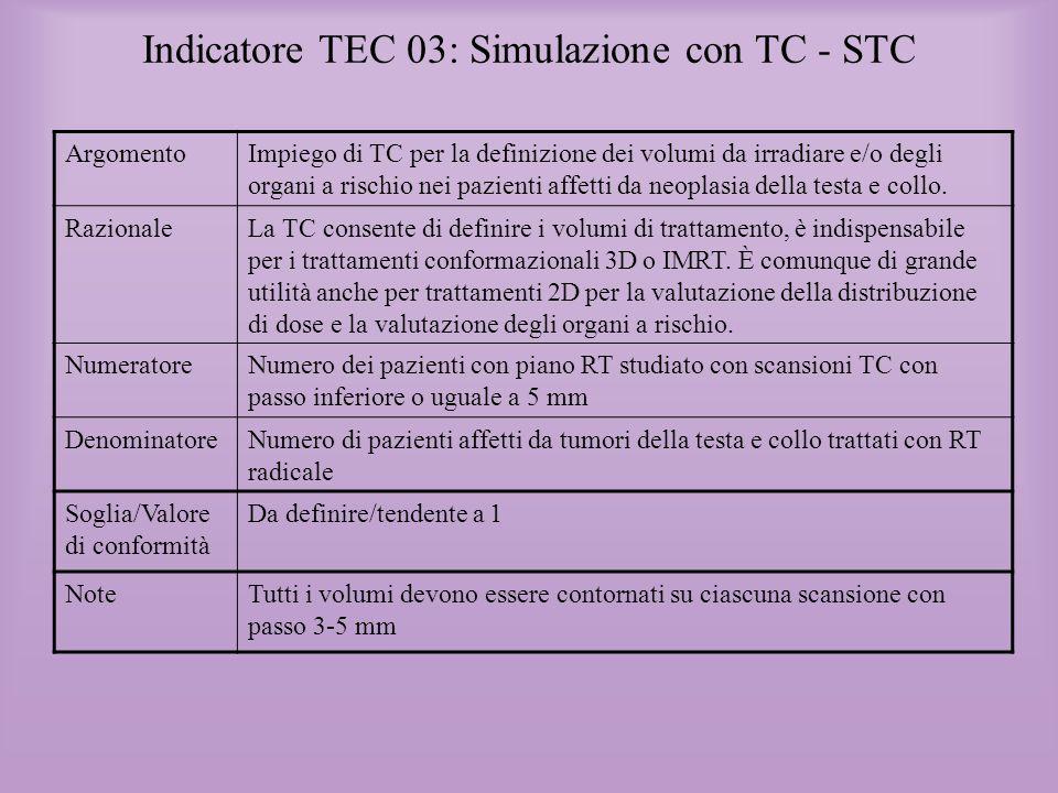 Indicatore TEC 03: Simulazione con TC - STC