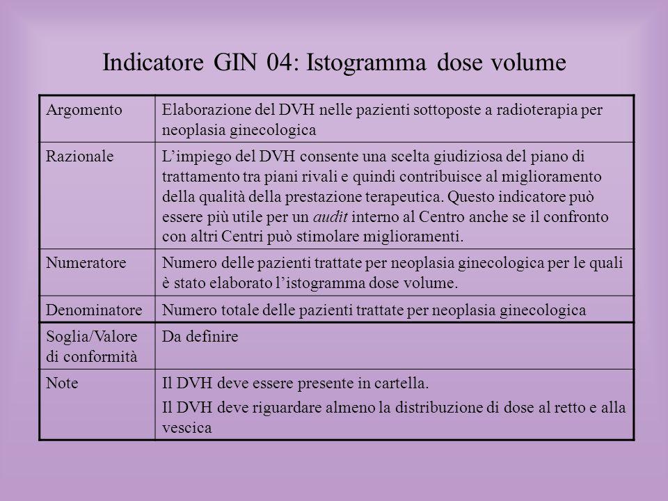 Indicatore GIN 04: Istogramma dose volume