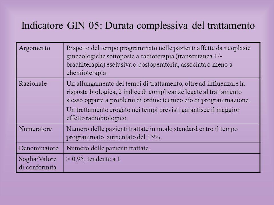 Indicatore GIN 05: Durata complessiva del trattamento