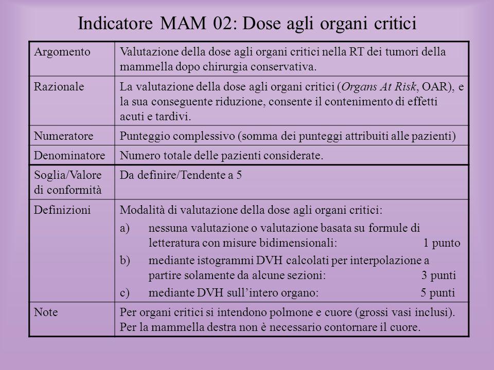 Indicatore MAM 02: Dose agli organi critici