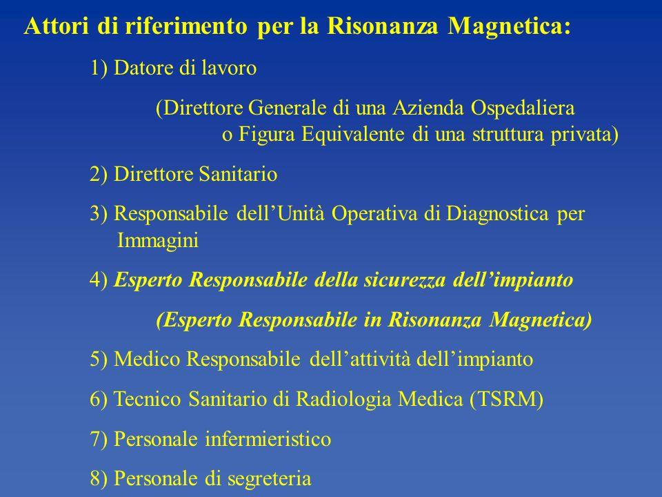 Attori di riferimento per la Risonanza Magnetica: