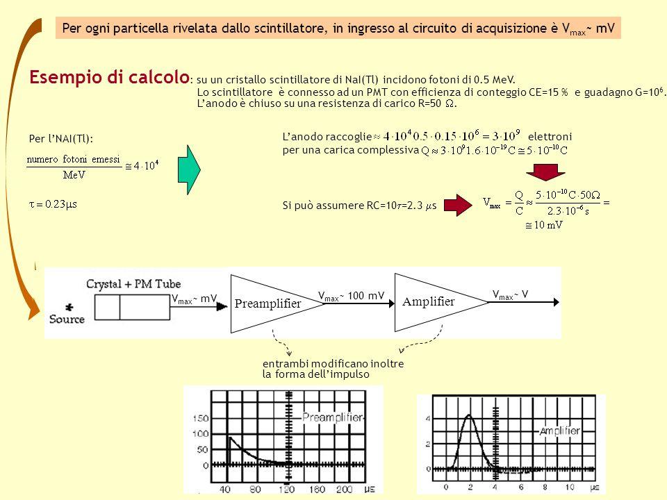 Per ogni particella rivelata dallo scintillatore, in ingresso al circuito di acquisizione è Vmax~ mV