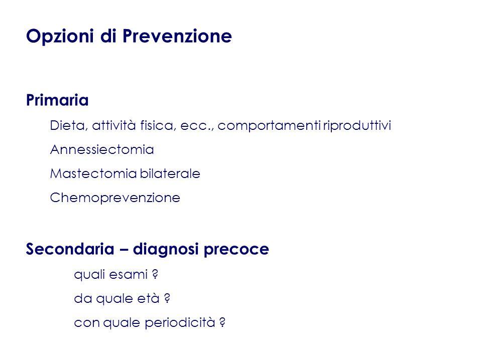 Opzioni di Prevenzione