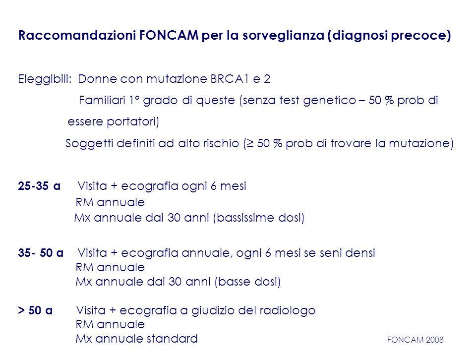 Raccomandazioni FONCAM per la sorveglianza (diagnosi precoce)