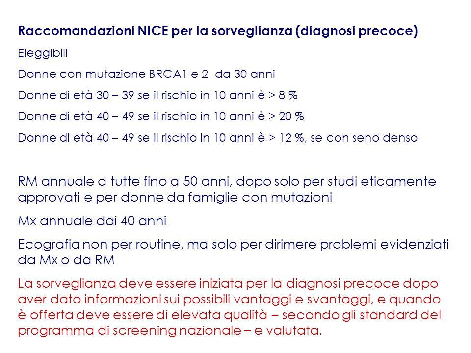 Raccomandazioni NICE per la sorveglianza (diagnosi precoce)