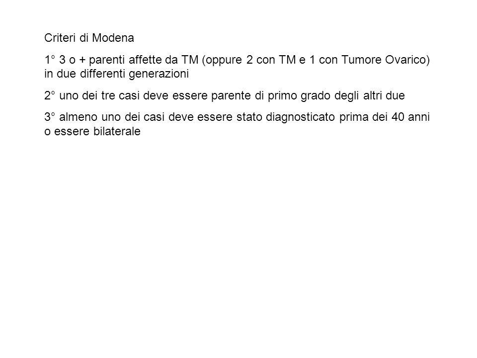 Criteri di Modena 1° 3 o + parenti affette da TM (oppure 2 con TM e 1 con Tumore Ovarico) in due differenti generazioni.