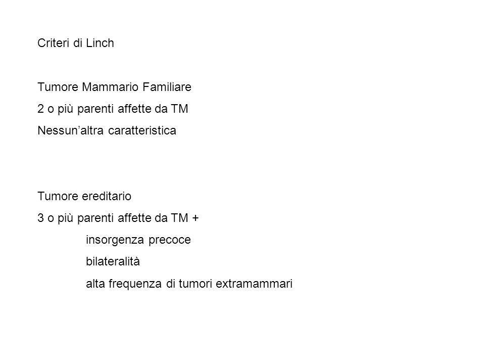 Criteri di Linch Tumore Mammario Familiare. 2 o più parenti affette da TM. Nessun'altra caratteristica.