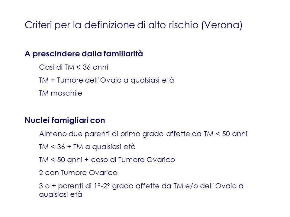 Criteri per la definizione di alto rischio (Verona)