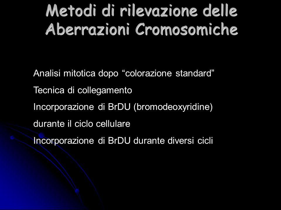 Metodi di rilevazione delle Aberrazioni Cromosomiche