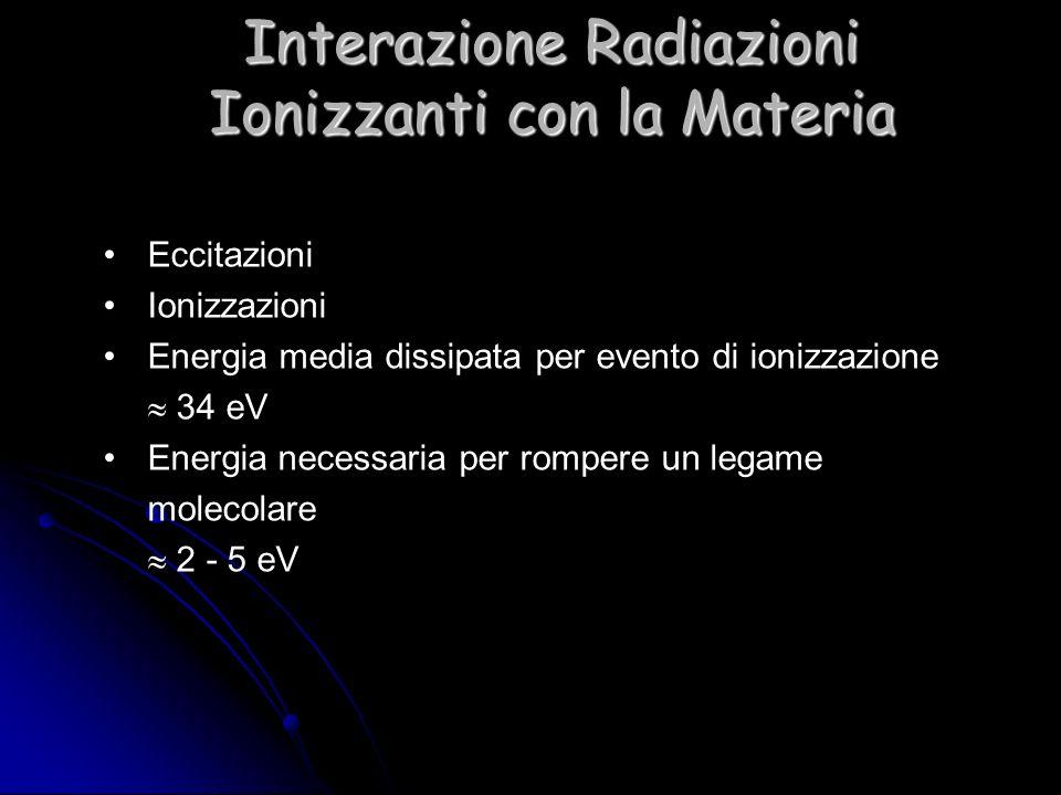 Interazione Radiazioni Ionizzanti con la Materia