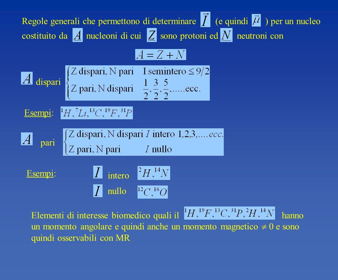 Regole generali che permettono di determinare (e quindi ) per un nucleo costituito da nucleoni di cui sono protoni ed neutroni con