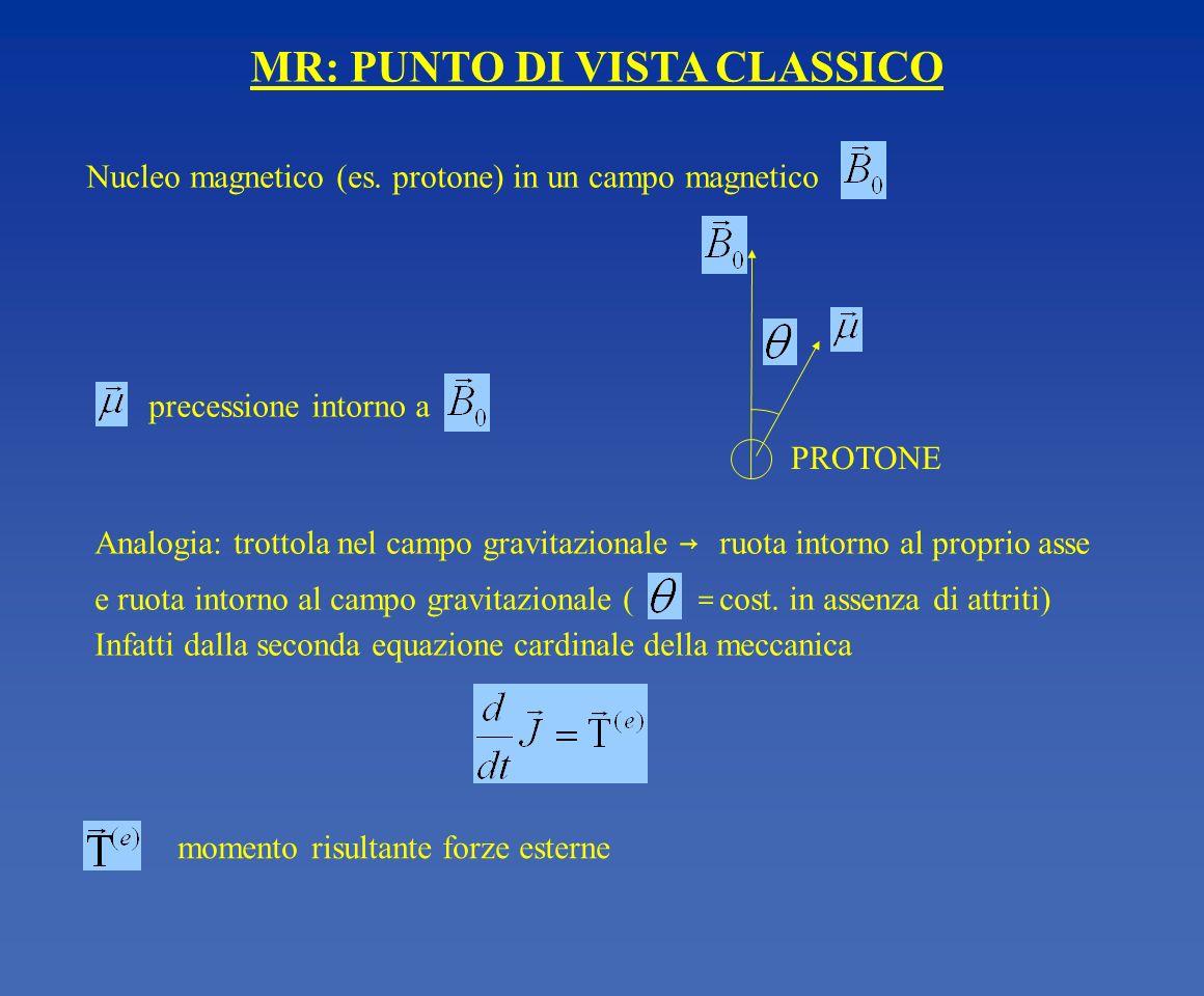MR: PUNTO DI VISTA CLASSICO