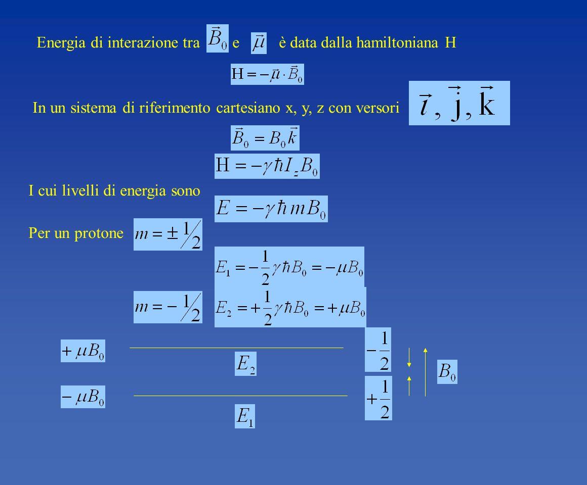 Energia di interazione tra e è data dalla hamiltoniana H