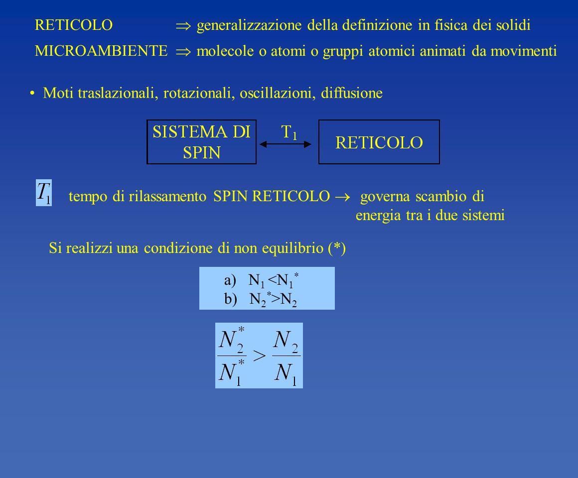 RETICOLO  generalizzazione della definizione in fisica dei solidi