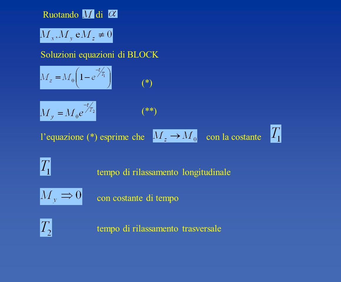 Ruotando diSoluzioni equazioni di BLOCK. (*) (**) l'equazione (*) esprime che con la costante.