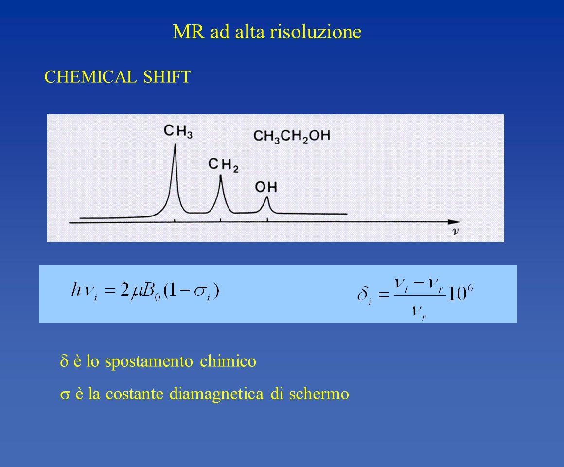 MR ad alta risoluzione CHEMICAL SHIFT  è lo spostamento chimico
