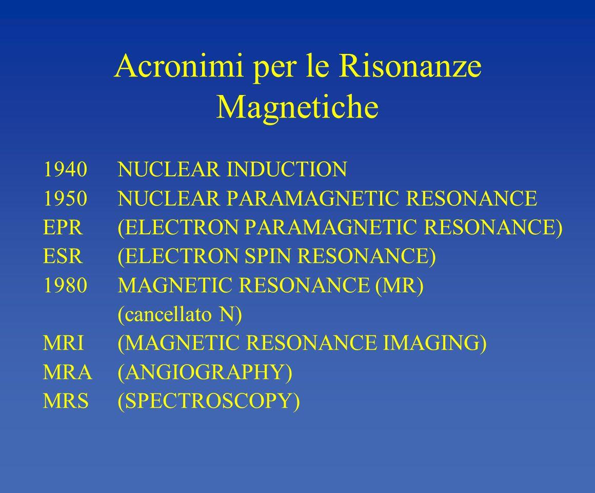 Acronimi per le Risonanze Magnetiche