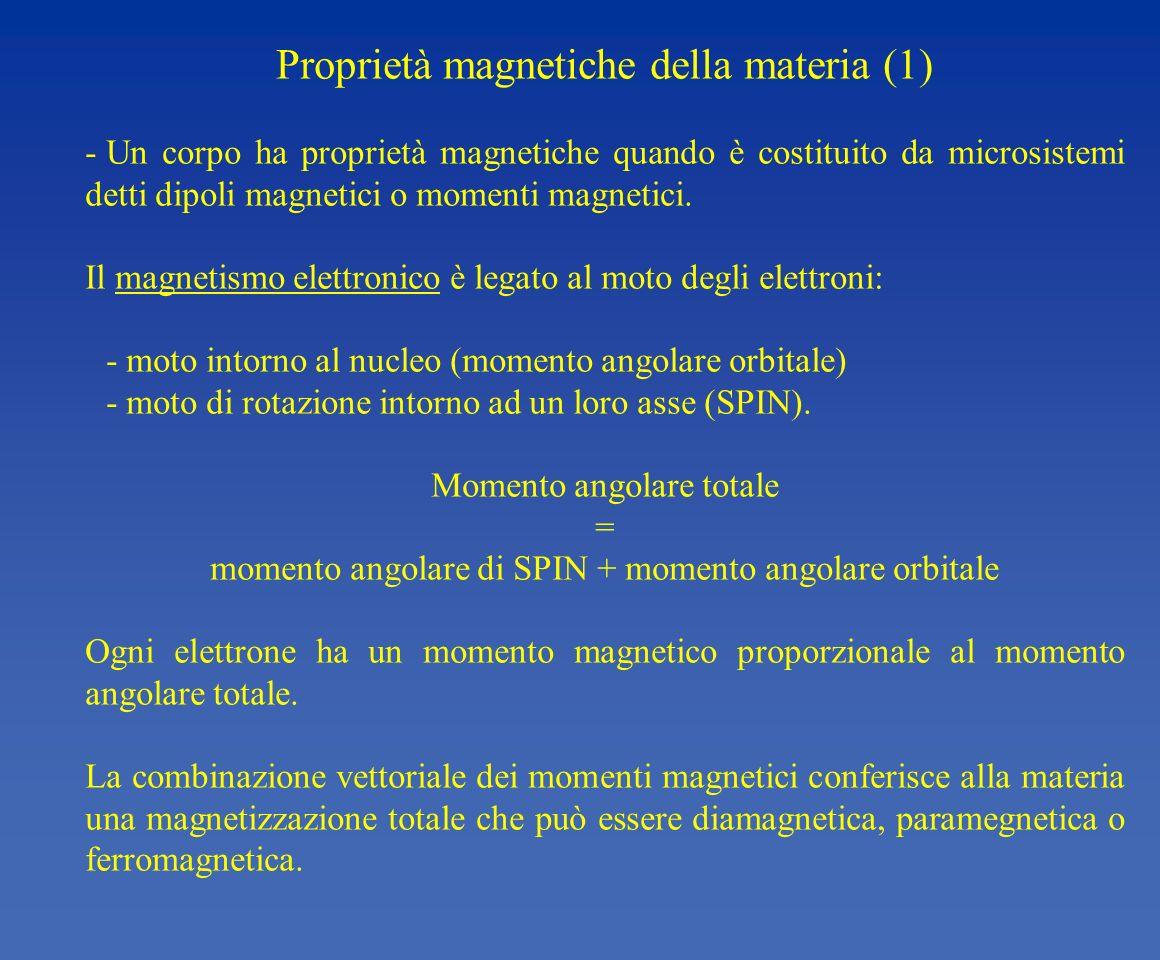 Proprietà magnetiche della materia (1)