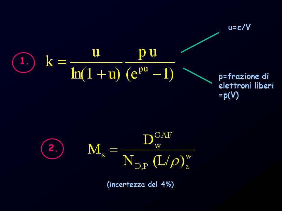 u=c/V 1. p=frazione di elettroni liberi =p(V) 2. (incertezza del 4%)