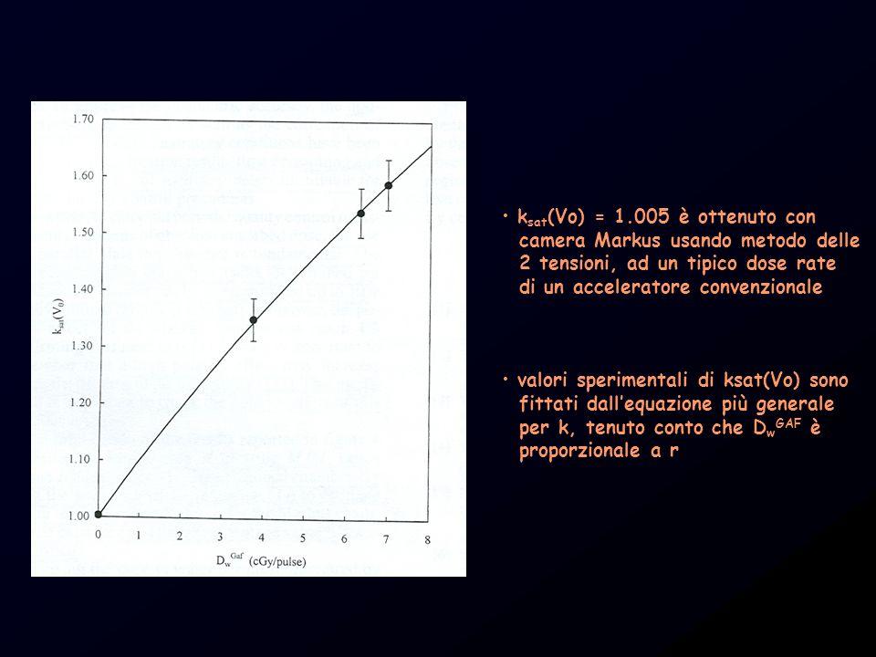 ksat(Vo) = 1.005 è ottenuto con