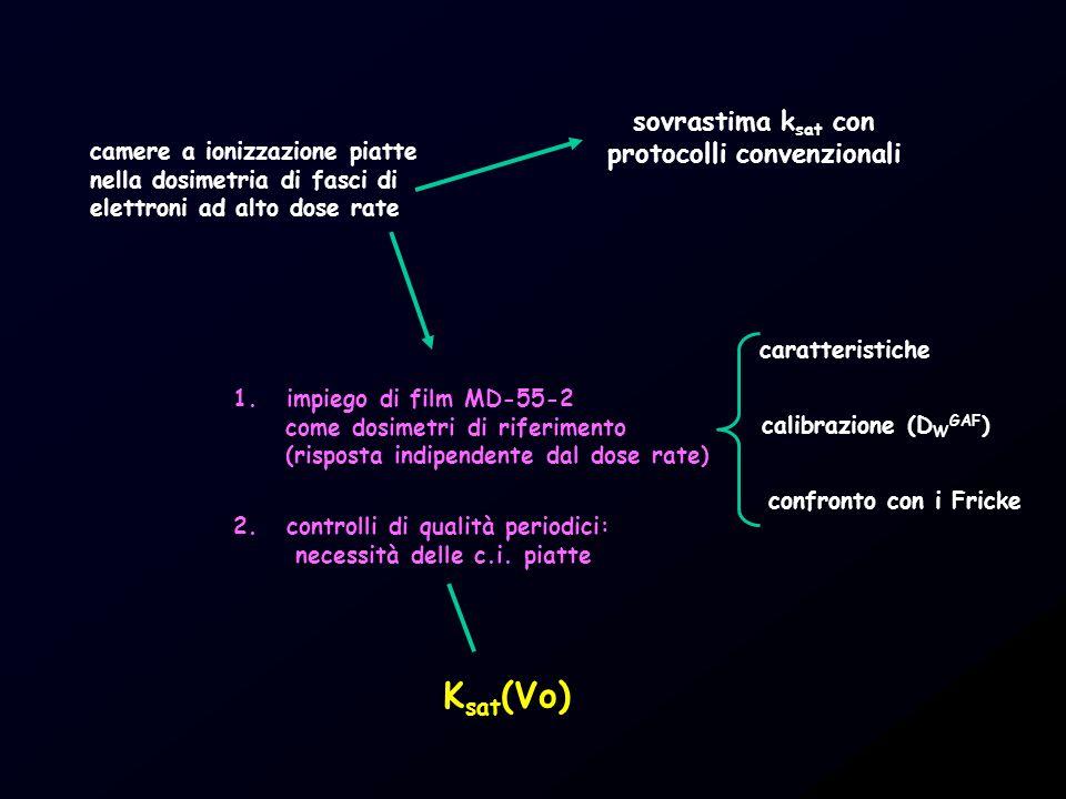 protocolli convenzionali