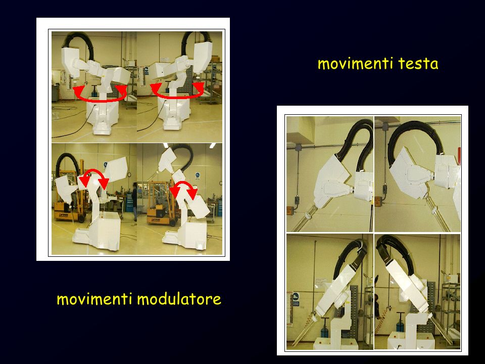 movimenti testa movimenti modulatore