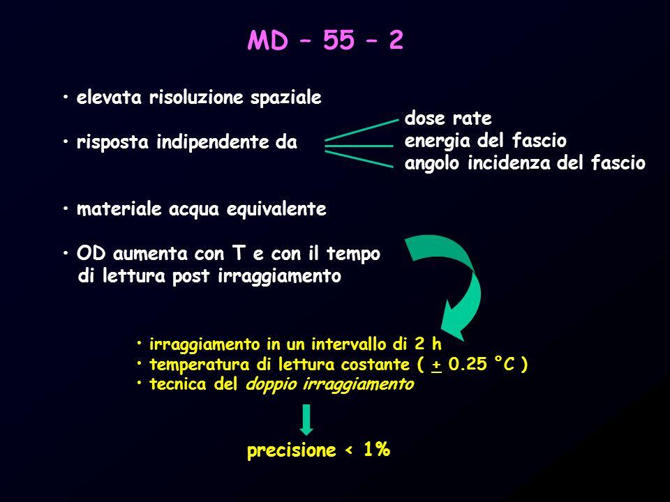 MD – 55 – 2 elevata risoluzione spaziale risposta indipendente da