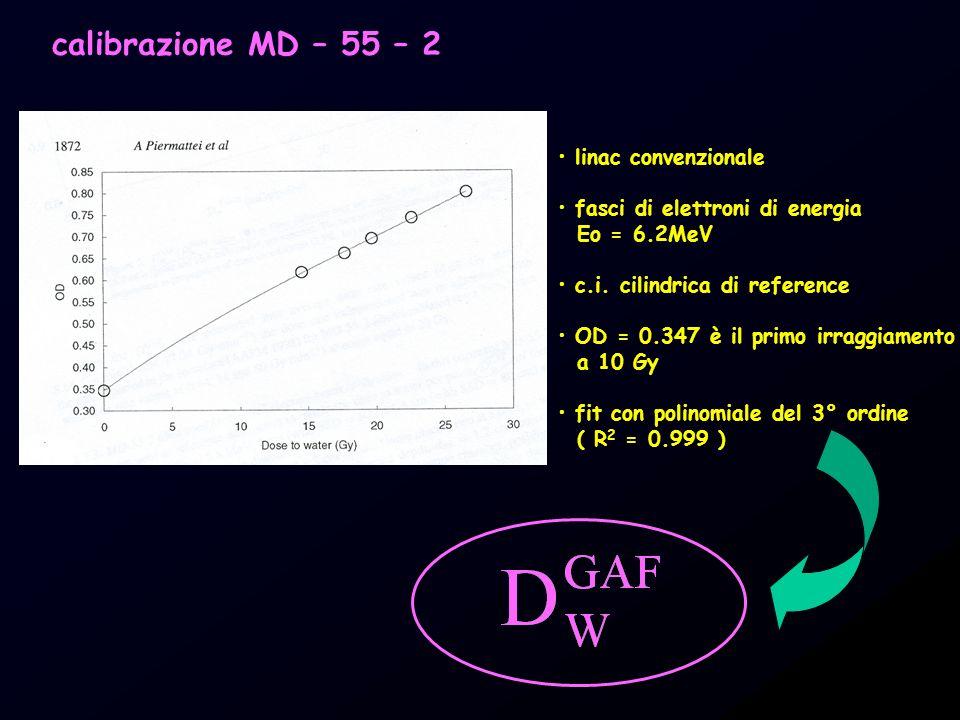 calibrazione MD – 55 – 2 linac convenzionale