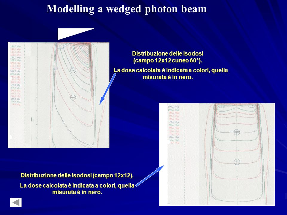 Modelling a wedged photon beam