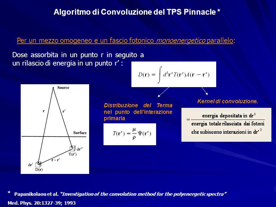 Algoritmo di Convoluzione del TPS Pinnacle *