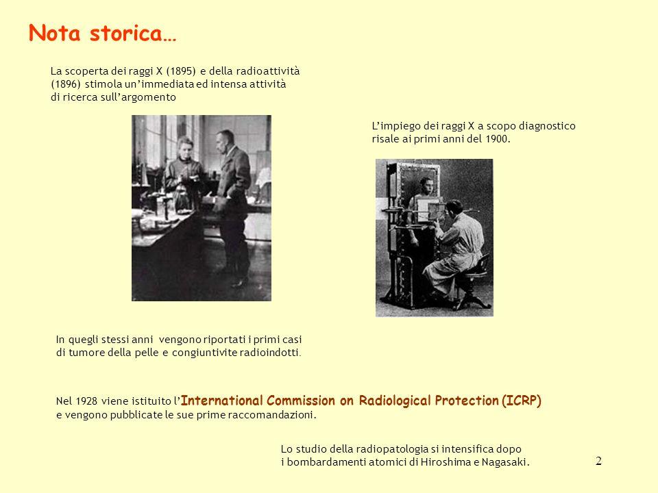 Nota storica… La scoperta dei raggi X (1895) e della radioattività