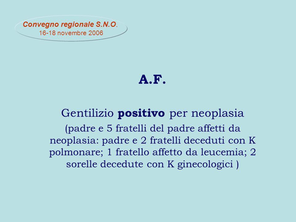 A.F. Gentilizio positivo per neoplasia